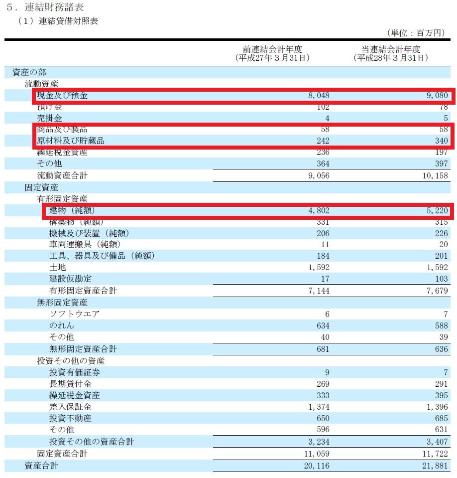20171225_あみやき亭_連結貸借対照表_2017年3月期_決算短信