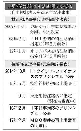 20170918_上場企業の規範作りに積極関与してきた_日本経済新聞朝刊