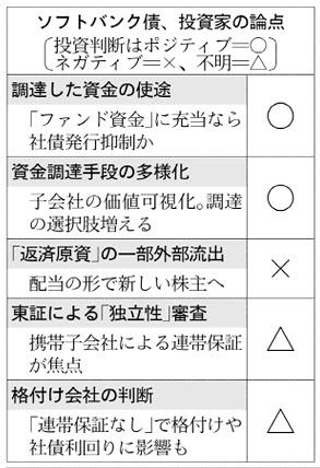 20180127_ソフトバンク債、投資家の論点_日本経済新聞朝刊