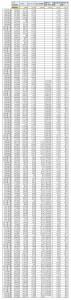 財務分析(入門編)_相関分析_トヨタ生産台数_数表