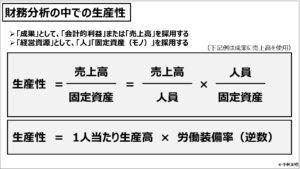 財務分析(入門編)_財務分析の中での生産性2
