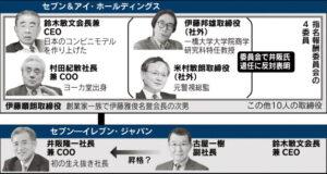 20160407_セブン&アイ・ホールディングスの人間関係相関図_日本経済新聞朝刊