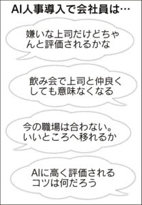 20160615_AI人事導入で会社員は_日本経済新聞朝刊