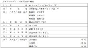 20160317_東芝メディカルシステムズ株式会社の売却について_MSホールディング株式会社の概要