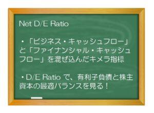 財務分析(入門編)_FY2015 トヨタ自動車 財務分析(9)Net D/E Ratio 財務分析テンプレート『9 Matrix Financial Analytics』より