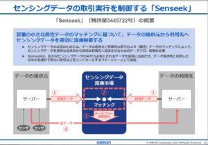 20161002_センシングデータの取引実行を制御する「Senseek」
