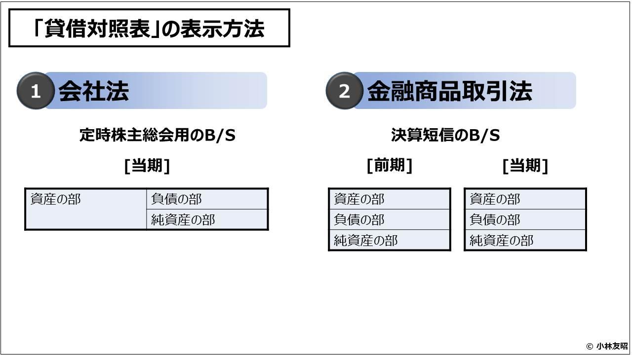 財務会計(入門編)_「貸借対照表」の表示方法