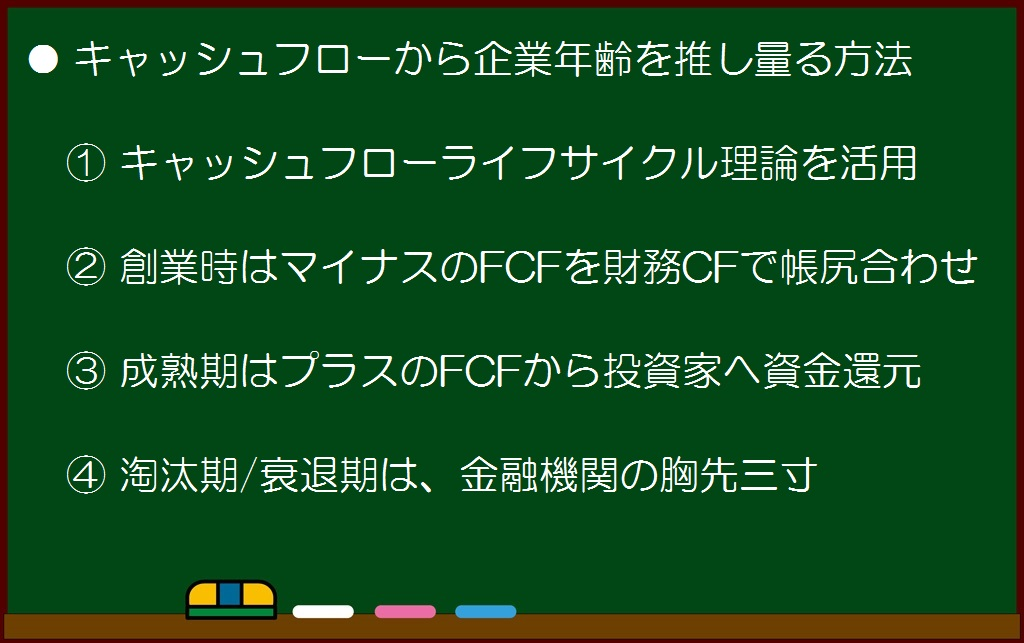 財務分析(入門編)キャッシュフロー分析(1)日本企業「高齢化」歯止め 現金収支で分析、平均「44.4歳」 日本経済新聞2018年2月4日