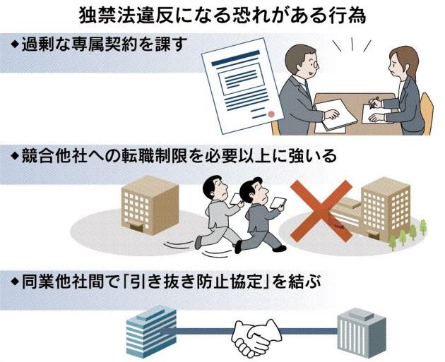 20180216_独禁法違反になる恐れがある行為_日本経済新聞朝刊
