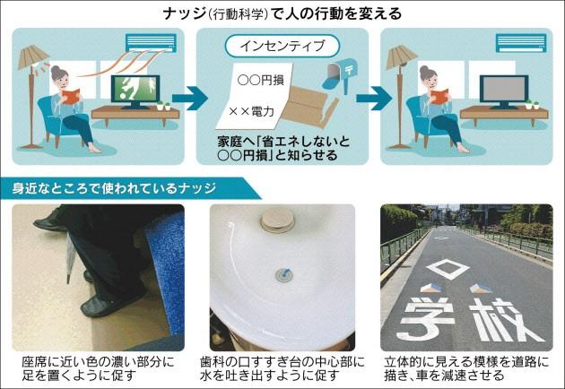 20180330_ナッジ(行動科学)で人の行動を変える_日本経済新聞朝刊