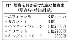 20180614_昨年増資を引き受けた主な投資家_日本経済新聞朝刊