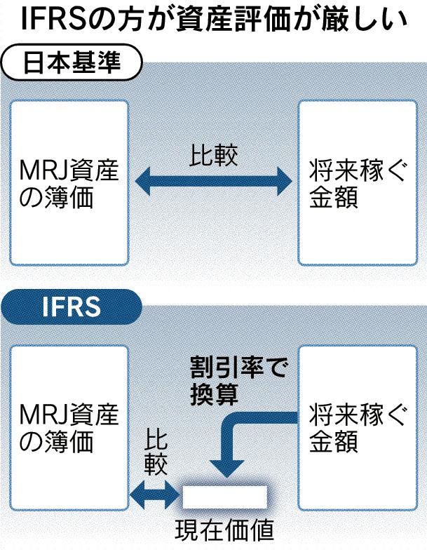 https://www.nikkei.com/