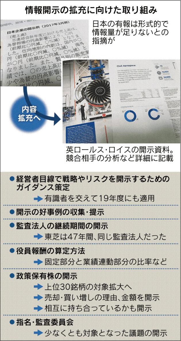 20180703_情報開示の拡充に向けた取り組み_日本経済新聞朝刊