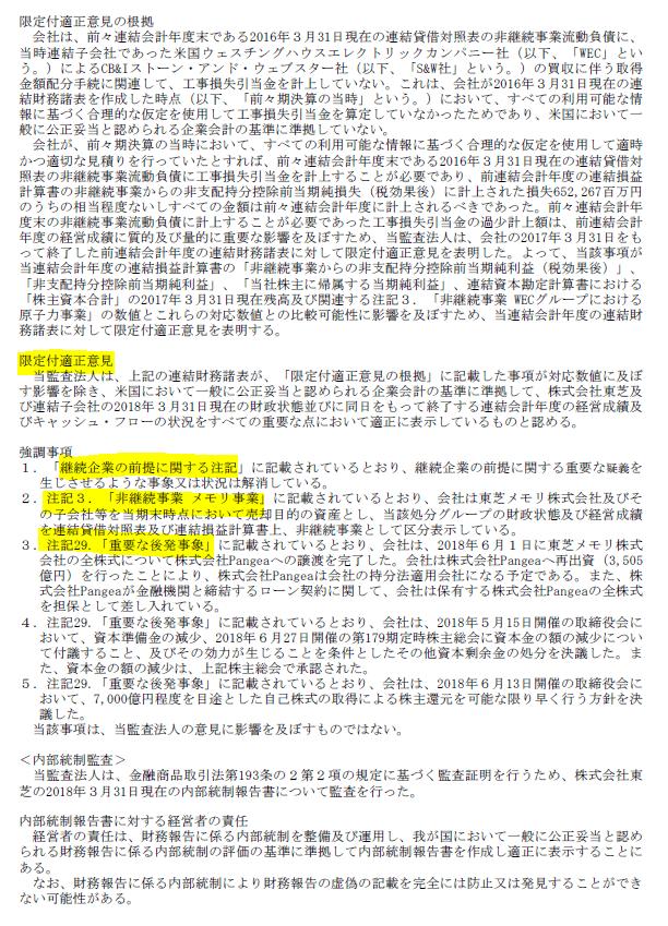 20180706_東芝_有価証券報告書_監査意見