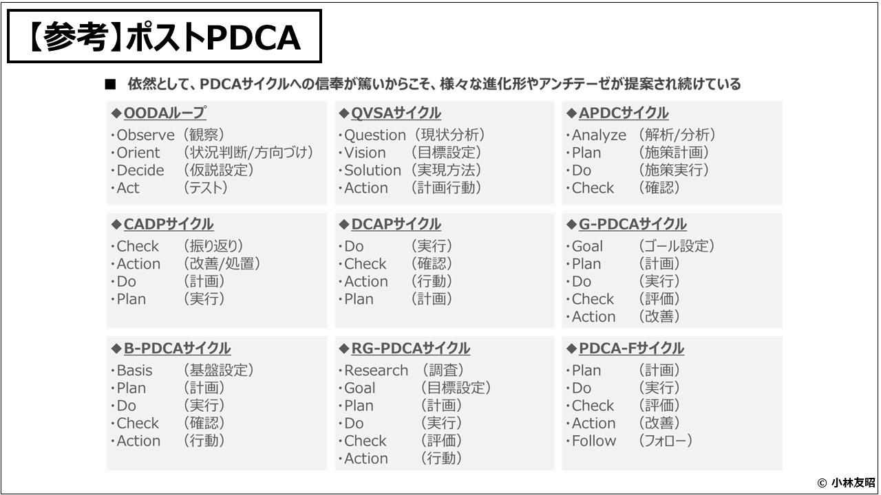 20180725_【参考】ポストPDCA